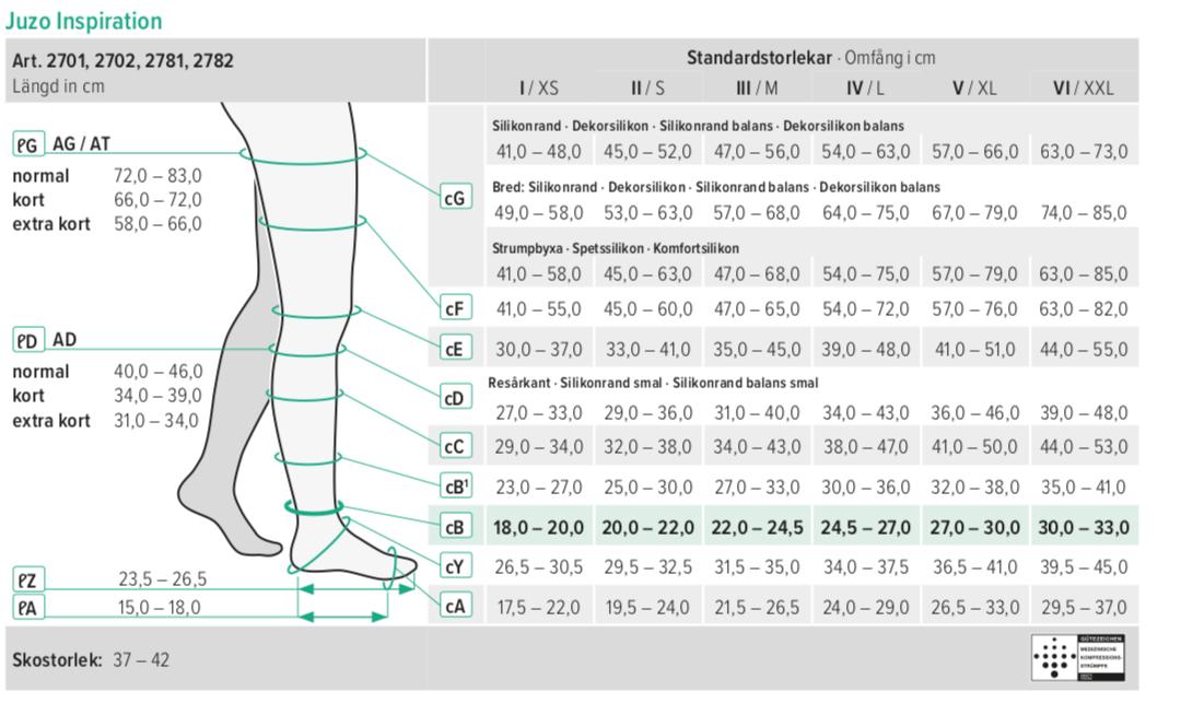 Juzo Inspiration måttabell för standardstorlekar