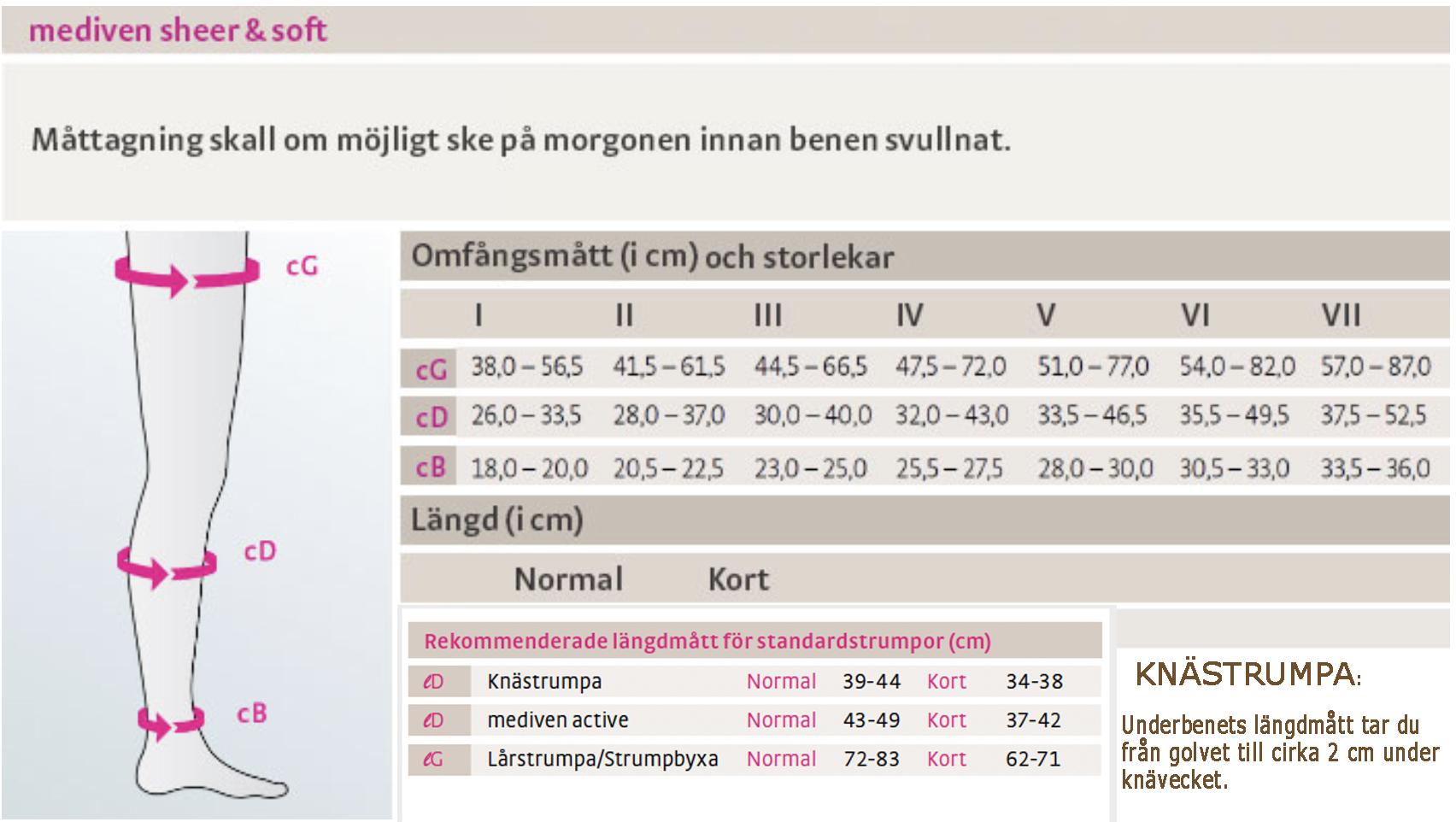 Mediven Sheer&Soft KNÄSTRUMPA