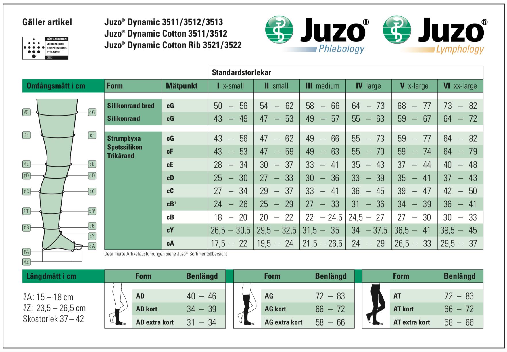 Juzo Dynamic knästrumpa