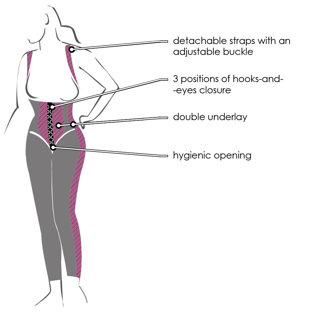 Lipoelastic – kompressionsbyxa – hög rygg – täcker hela magen – öppen gren